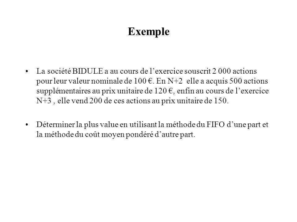 Exemple La société BIDULE a au cours de l'exercice souscrit 2 000 actions pour leur valeur nominale de 100 €.