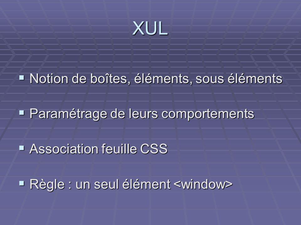 XUL  Notion de boîtes, éléments, sous éléments  Paramétrage de leurs comportements  Association feuille CSS  Règle : un seul élément  Règle : un seul élément