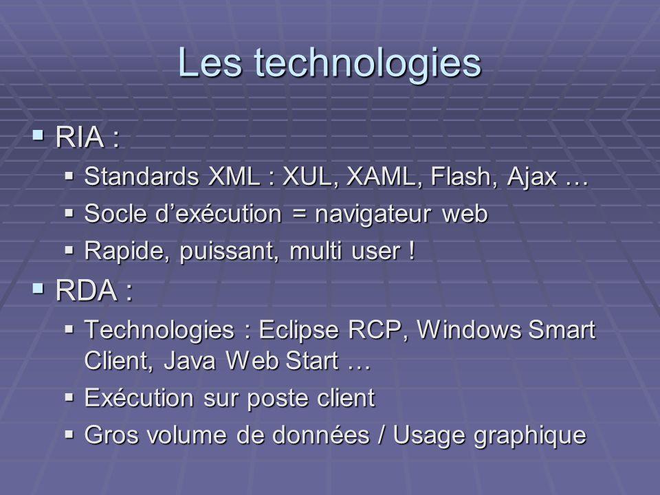Les technologies  RIA :  Standards XML : XUL, XAML, Flash, Ajax …  Socle d'exécution = navigateur web  Rapide, puissant, multi user .