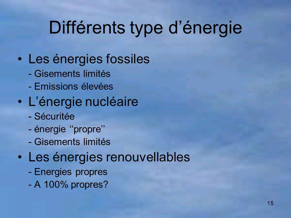 15 Différents type d'énergie Les énergies fossiles - Gisements limités - Emissions élevées L'énergie nucléaire - Sécuritée - énergie ''propre'' - Gise