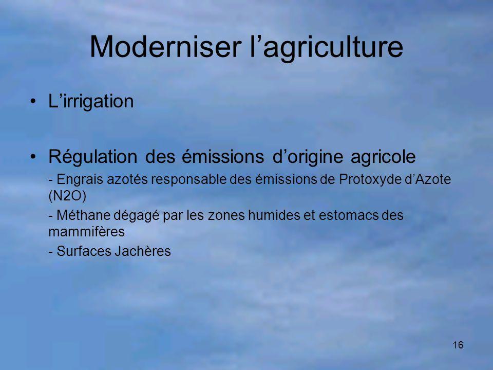 16 Moderniser l'agriculture L'irrigation Régulation des émissions d'origine agricole - Engrais azotés responsable des émissions de Protoxyde d'Azote (
