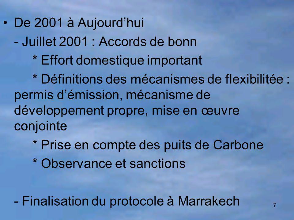 7 De 2001 à Aujourd'hui - Juillet 2001 : Accords de bonn * Effort domestique important * Définitions des mécanismes de flexibilitée : permis d'émissio