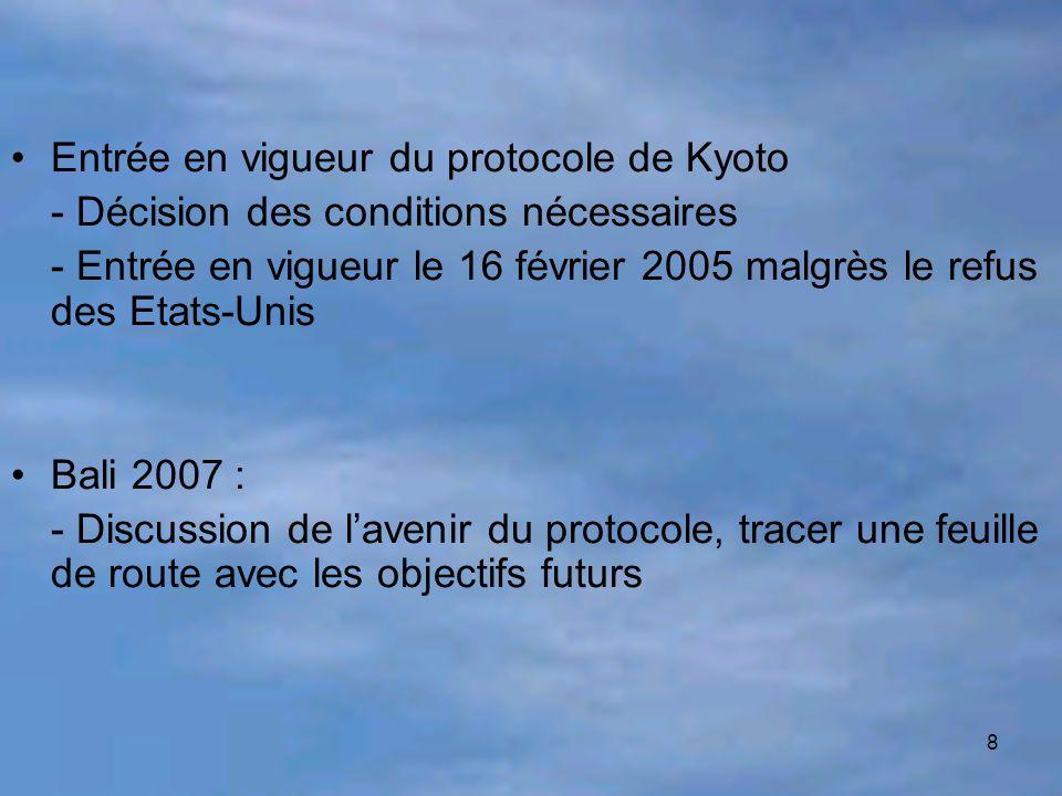 8 Entrée en vigueur du protocole de Kyoto - Décision des conditions nécessaires - Entrée en vigueur le 16 février 2005 malgrès le refus des Etats-Unis
