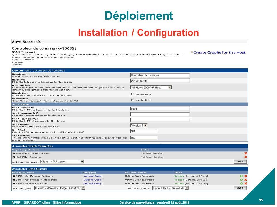 APRR – GIRARDOT julien – filière informatique Service de surveillance - vendredi 22 août 2014 15 Déploiement Installation / Configuration