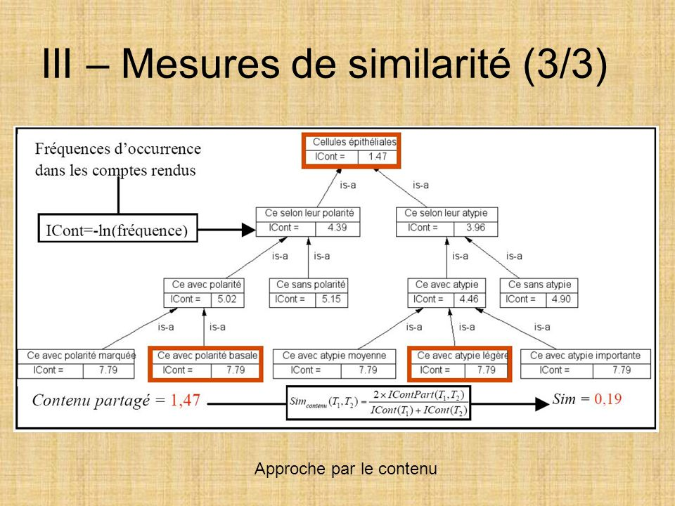 III – Mesures de similarité (3/3) Approche par le contenu