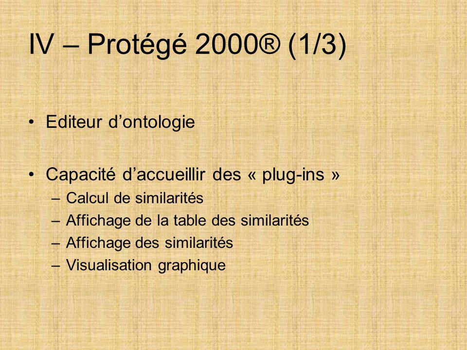 IV – Protégé 2000® (1/3) Editeur d'ontologie Capacité d'accueillir des « plug-ins » –Calcul de similarités –Affichage de la table des similarités –Aff