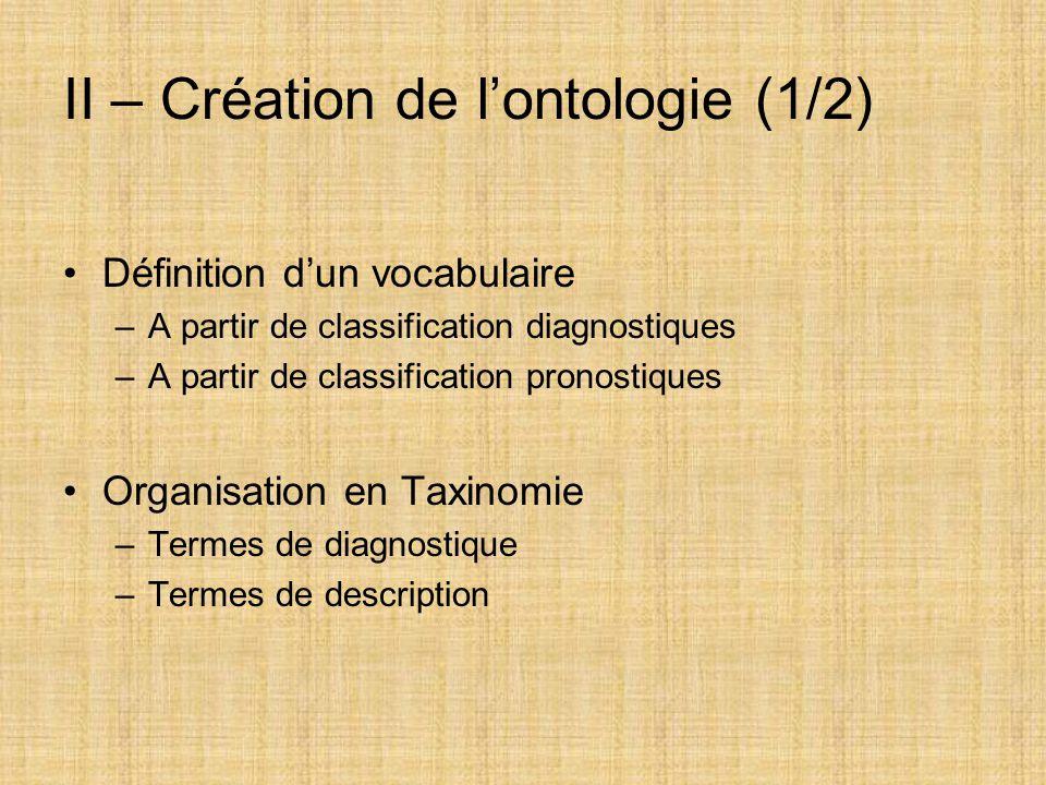 II – Création de l'ontologie (1/2) Définition d'un vocabulaire –A partir de classification diagnostiques –A partir de classification pronostiques Orga