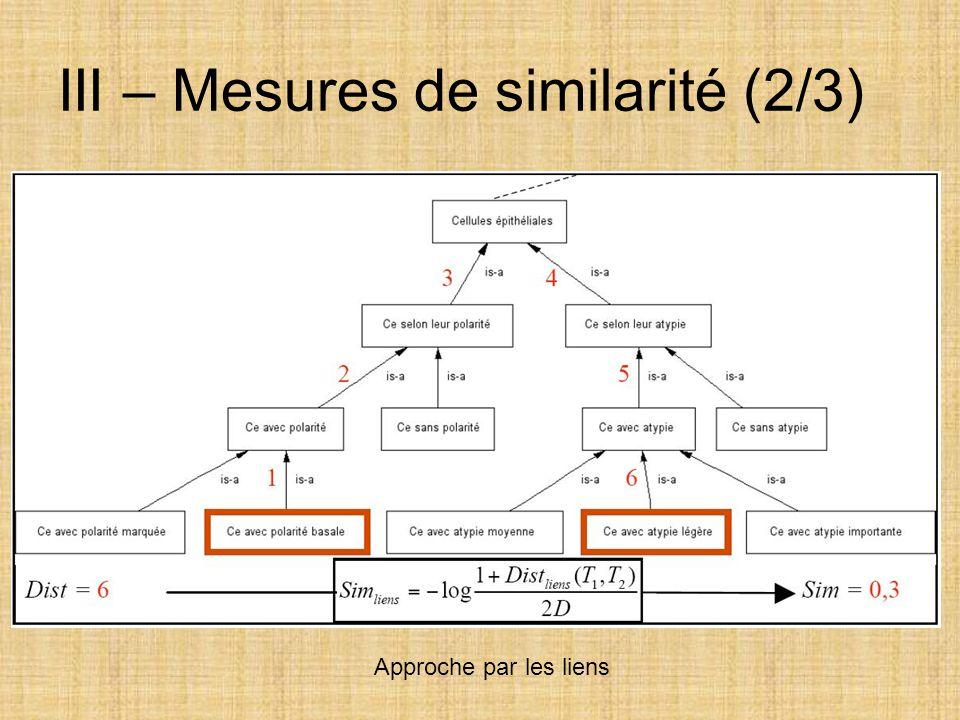 III – Mesures de similarité (2/3) Approche par les liens