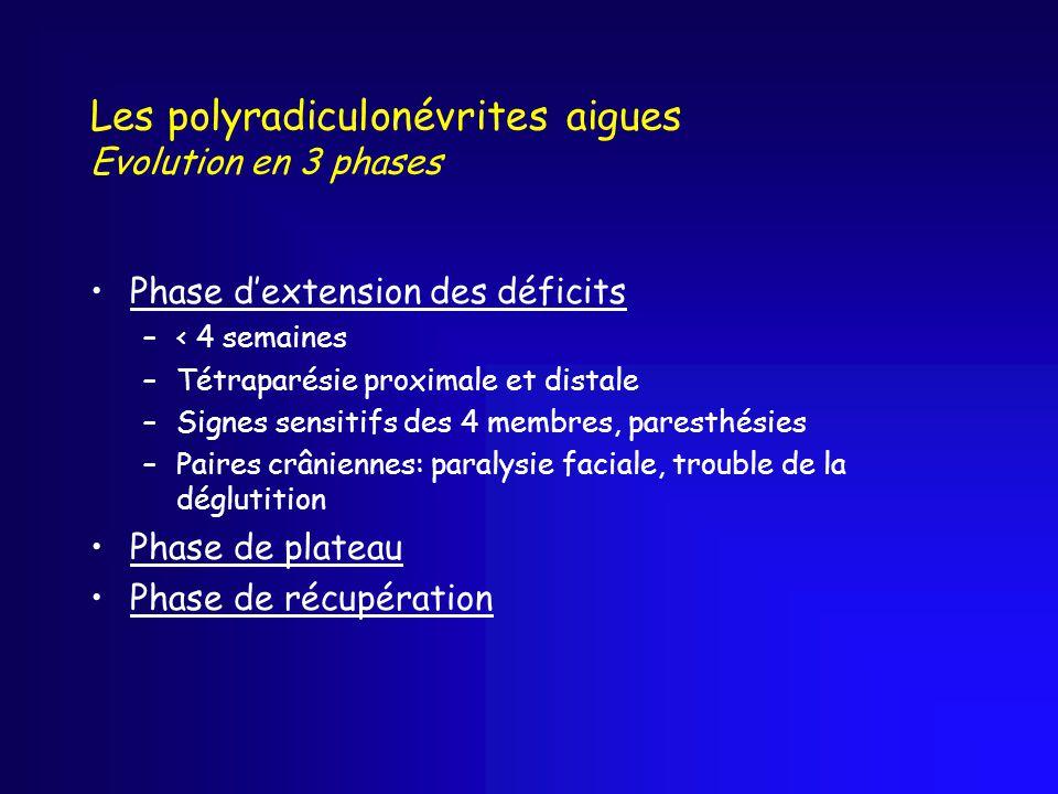 Les polyradiculonévrites aigues Evolution en 3 phases Phase d'extension des déficits –< 4 semaines –Tétraparésie proximale et distale –Signes sensitif