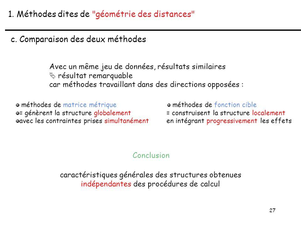 27 1. Méthodes dites de géométrie des distances c.