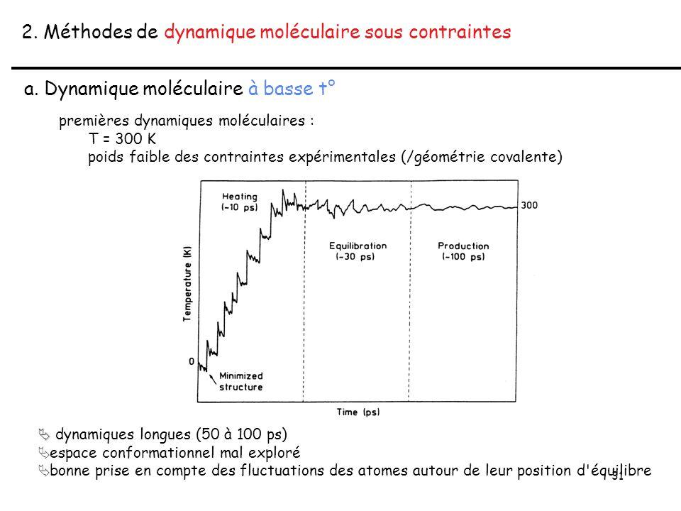 31 2. Méthodes de dynamique moléculaire sous contraintes a.