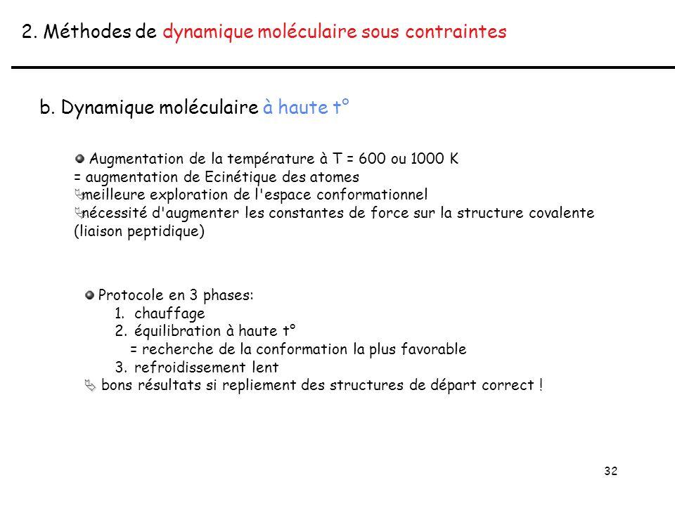 32 2. Méthodes de dynamique moléculaire sous contraintes Protocole en 3 phases: 1.