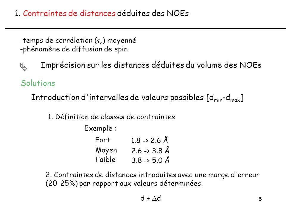 5 1. Contraintes de distances déduites des NOEs -temps de corrélation (  c ) moyenné -phénomène de diffusion de spin Imprécision sur les distances dé