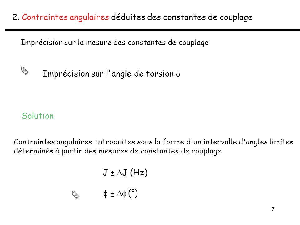 7 Imprécision sur la mesure des constantes de couplage Imprécision sur l angle de torsion  Solution Contraintes angulaires introduites sous la forme d un intervalle d angles limites déterminés à partir des mesures de constantes de couplage 2.