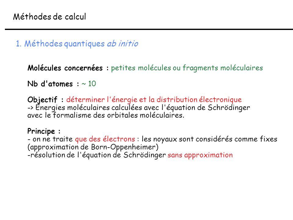 1. Méthodes quantiques ab initio Molécules concernées : petites molécules ou fragments moléculaires Nb d'atomes : ~ 10 Objectif : déterminer l'énergie