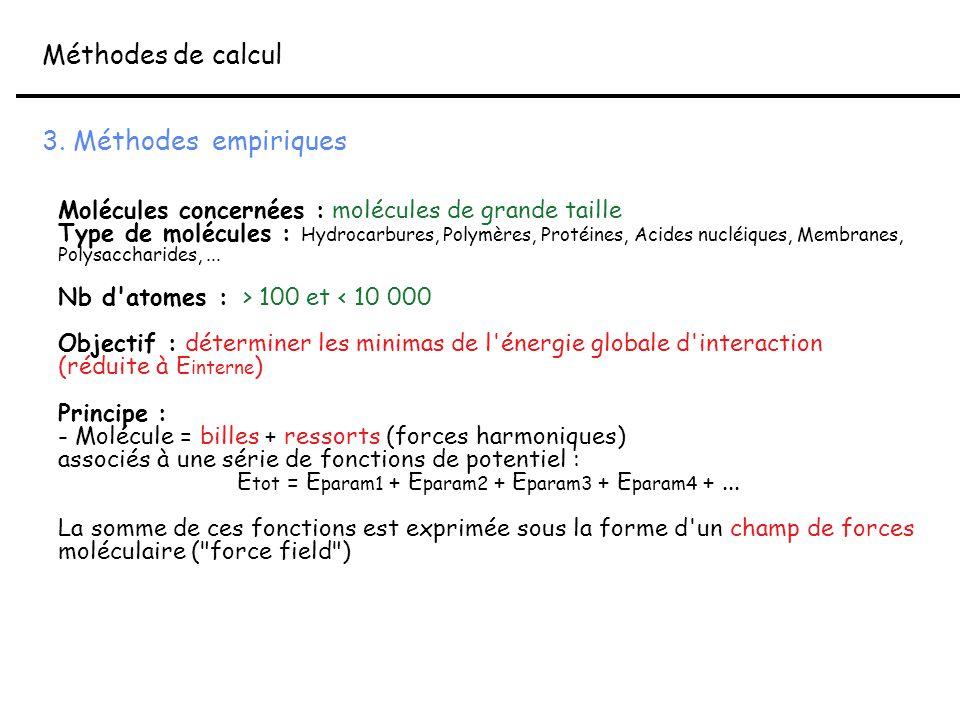 3. Méthodes empiriques Molécules concernées : molécules de grande taille Type de molécules : Hydrocarbures, Polymères, Protéines, Acides nucléiques, M
