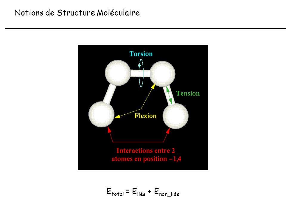 Notions de Structure Moléculaire E total = E liés + E non_liés