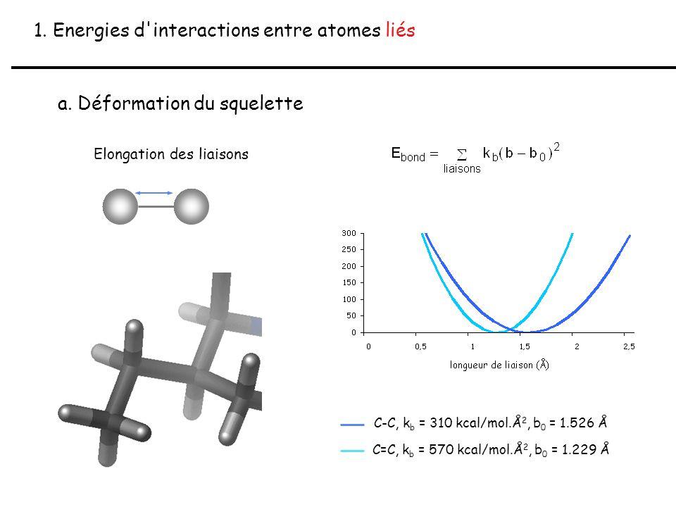 1. Energies d'interactions entre atomes liés a. Déformation du squelette Elongation des liaisons C=C, k b = 570 kcal/mol.Å 2, b 0 = 1.229 Å C-C, k b =