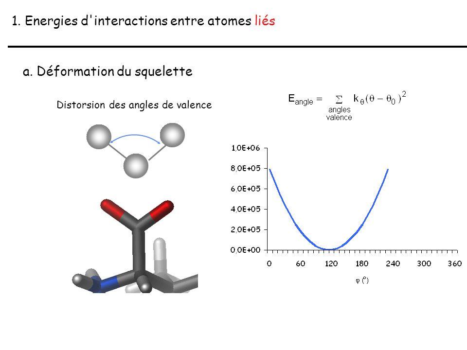 1. Energies d'interactions entre atomes liés a. Déformation du squelette Distorsion des angles de valence