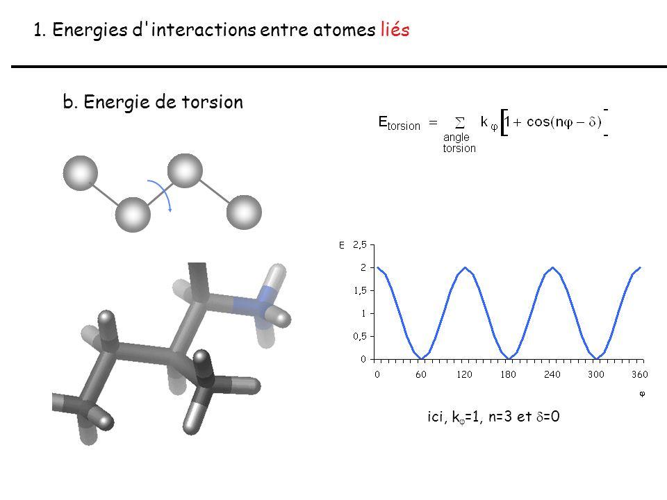 1. Energies d'interactions entre atomes liés b. Energie de torsion ici, k  =1, n=3 et  =0