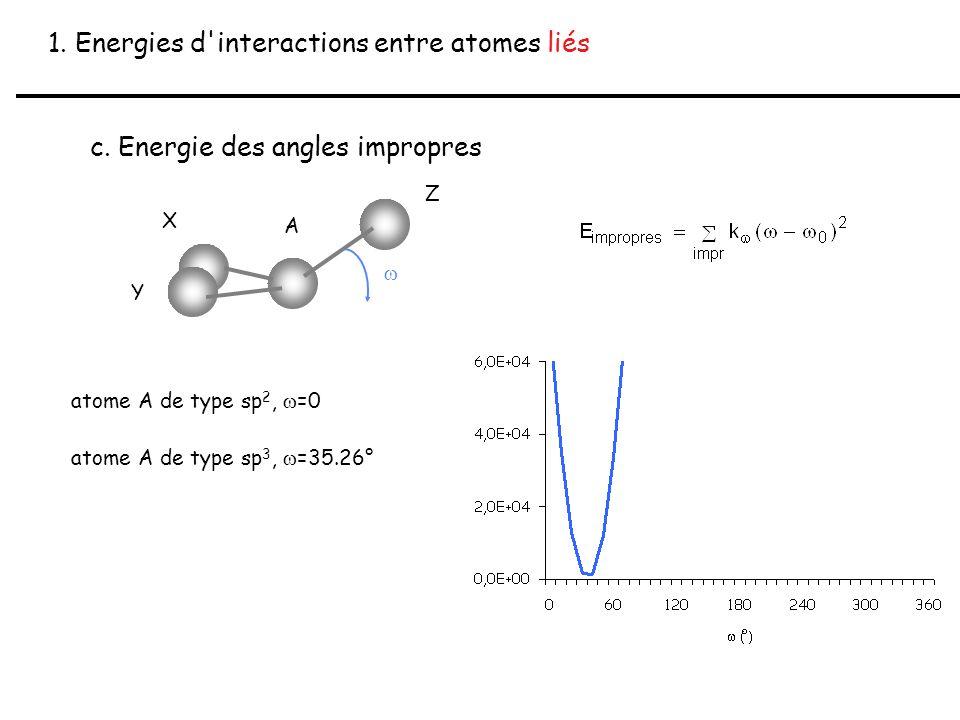 1. Energies d'interactions entre atomes liés c. Energie des angles impropres atome A de type sp 2,  =0 A X Y Z atome A de type sp 3,  =35.26° 