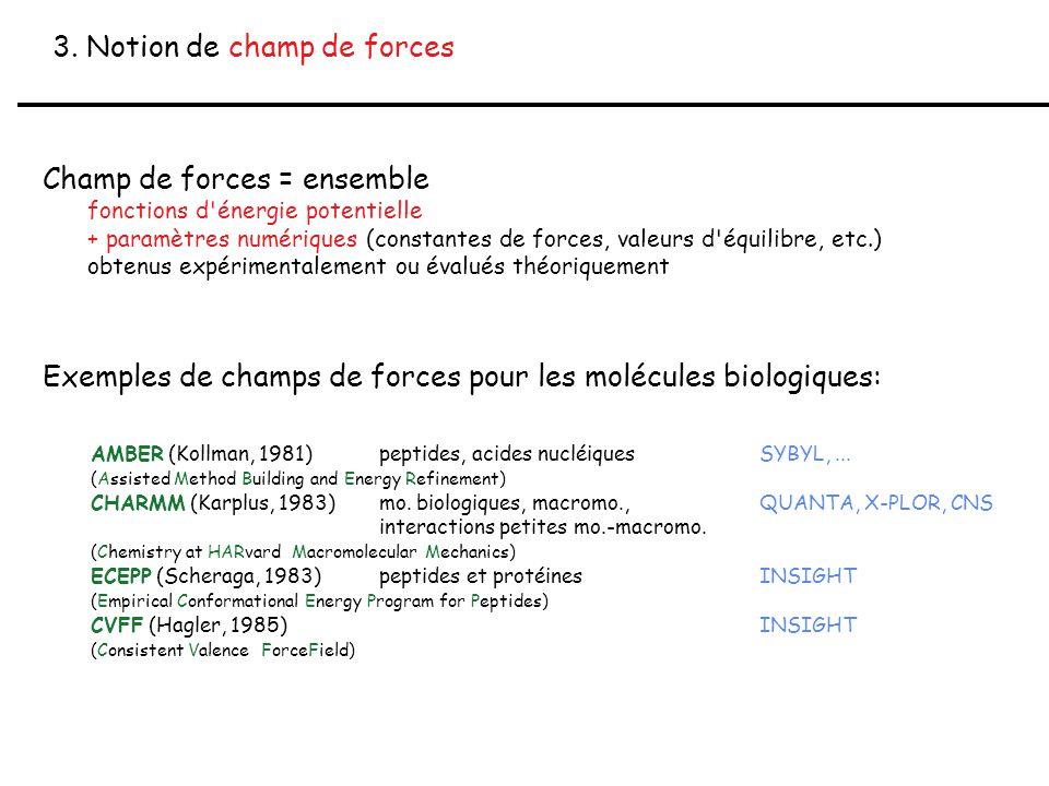 3. Notion de champ de forces Champ de forces = ensemble fonctions d'énergie potentielle + paramètres numériques (constantes de forces, valeurs d'équil