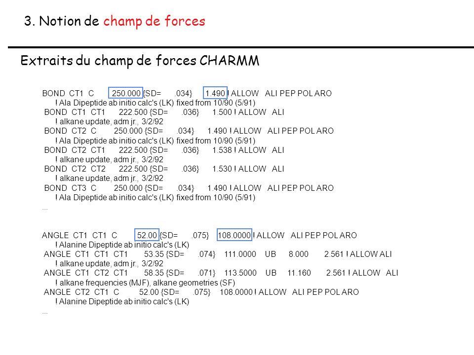 3. Notion de champ de forces Extraits du champ de forces CHARMM BOND CT1 C 250.000 {SD=.034} 1.490 ! ALLOW ALI PEP POL ARO ! Ala Dipeptide ab initio c