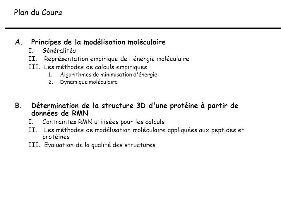 A.Principes de la modélisation moléculaire I.Généralités II. Représentation empirique de l'énergie moléculaire III. Les méthodes de calculs empiriques