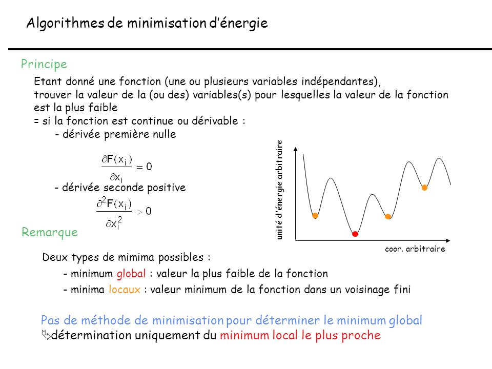 Algorithmes de minimisation d'énergie Principe Etant donné une fonction (une ou plusieurs variables indépendantes), trouver la valeur de la (ou des) v