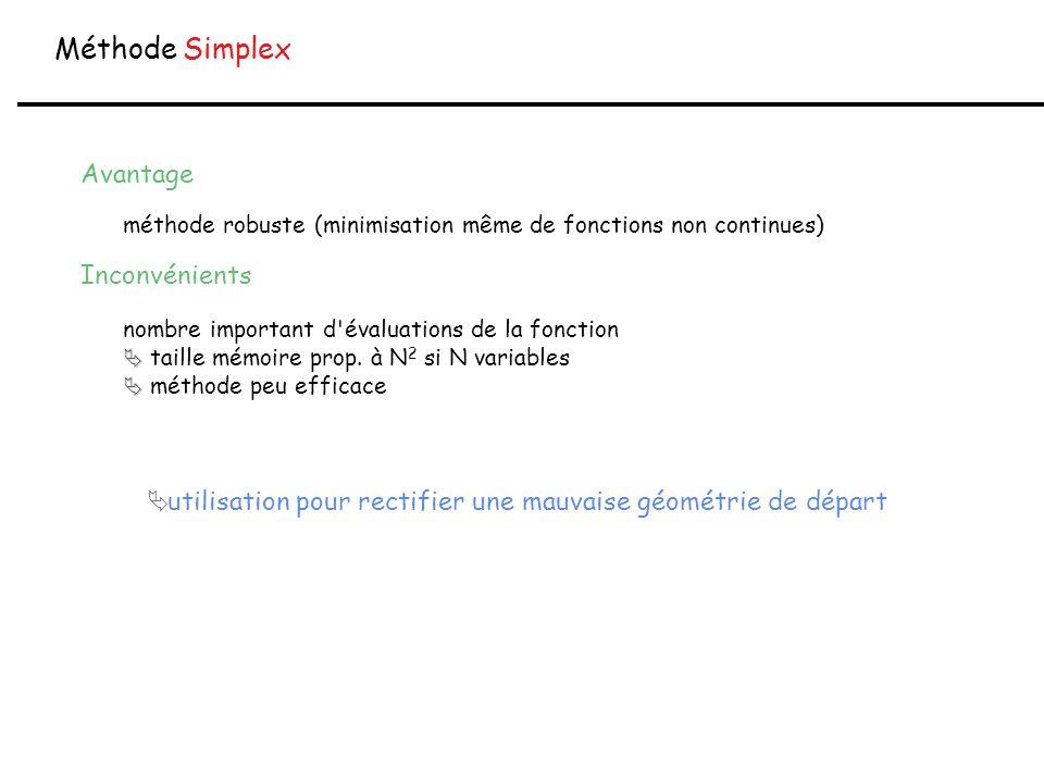Méthode Simplex Avantage méthode robuste (minimisation même de fonctions non continues) Inconvénients nombre important d'évaluations de la fonction 