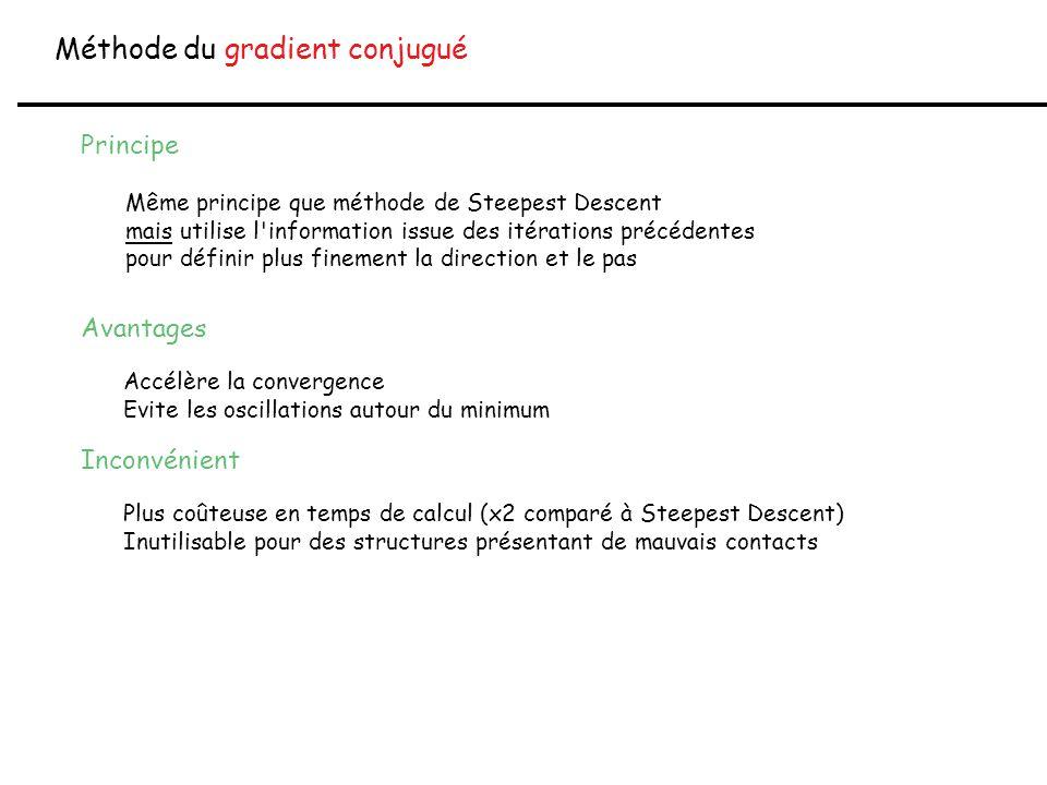 Méthode du gradient conjugué Principe Même principe que méthode de Steepest Descent mais utilise l'information issue des itérations précédentes pour d