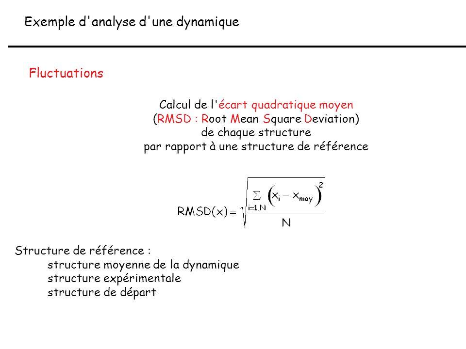 Exemple d'analyse d'une dynamique Fluctuations Calcul de l'écart quadratique moyen (RMSD : Root Mean Square Deviation) de chaque structure par rapport