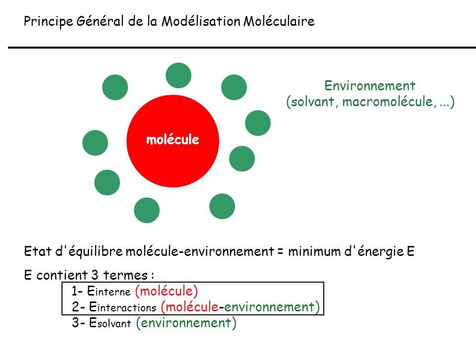 Principe Général de la Modélisation Moléculaire molécule Environnement (solvant, macromolécule,...) Etat d'équilibre molécule-environnement = minimum