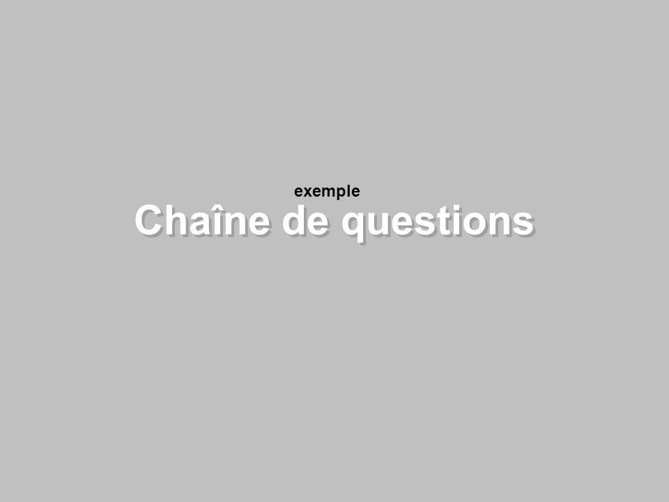 Chaîne de questions exemple