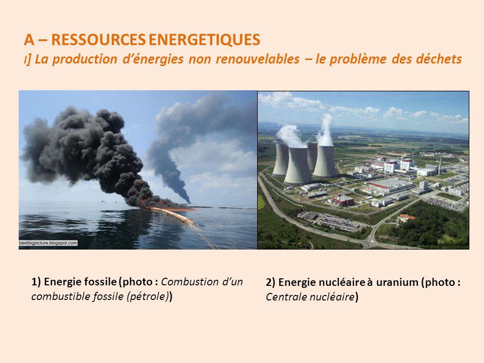 A – RESSOURCES ENERGETIQUES I ] La production d'énergies non renouvelables – le problème des déchets 1) Energie fossile (photo : Combustion d'un combu