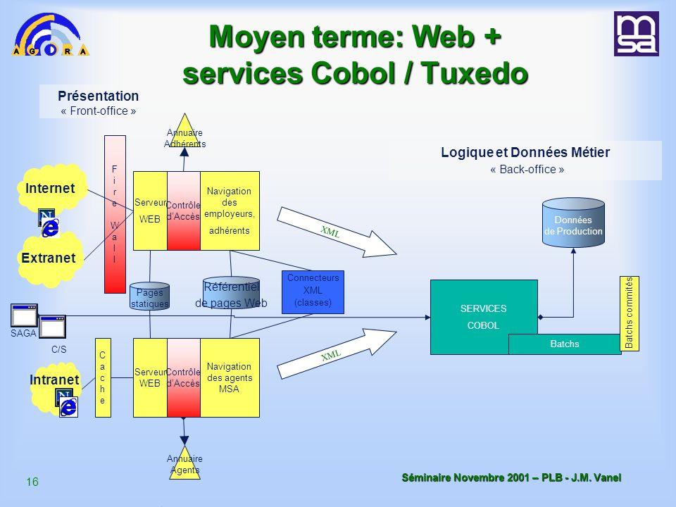15 Séminaire Novembre 2001 – PLB - J.M.