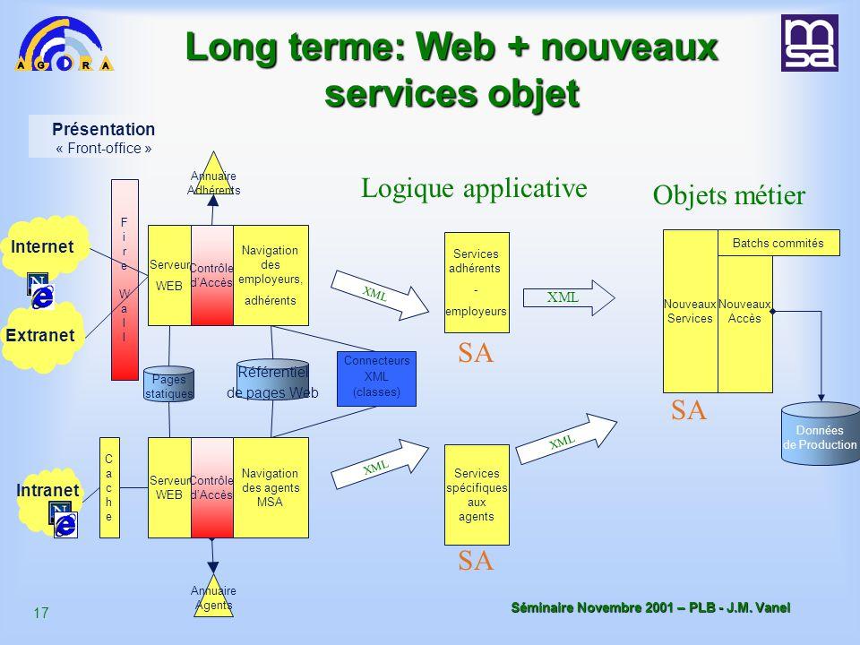16 Séminaire Novembre 2001 – PLB - J.M.