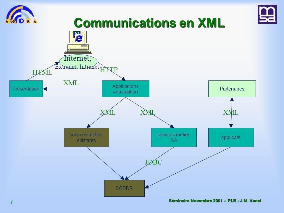 5 Séminaire Novembre 2001 – PLB - J.M.