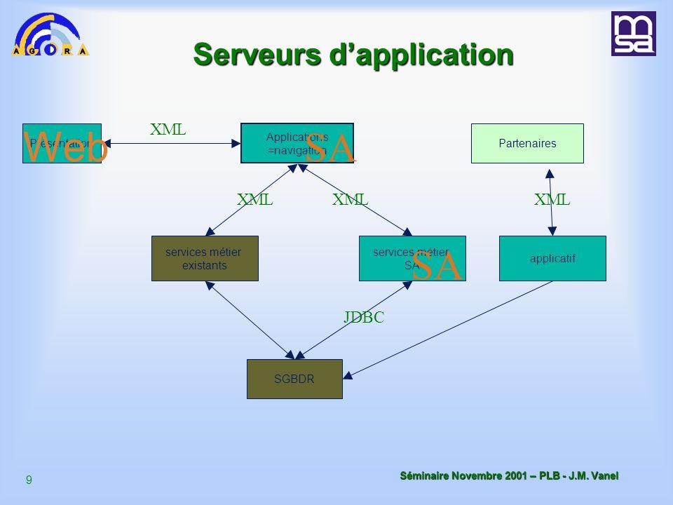 8 Séminaire Novembre 2001 – PLB - J.M.