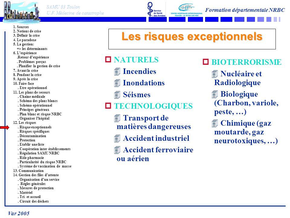 SAMU 83 Toulon U.F. Médecine de catastrophe Formation départementale NRBC Var 2005 1.