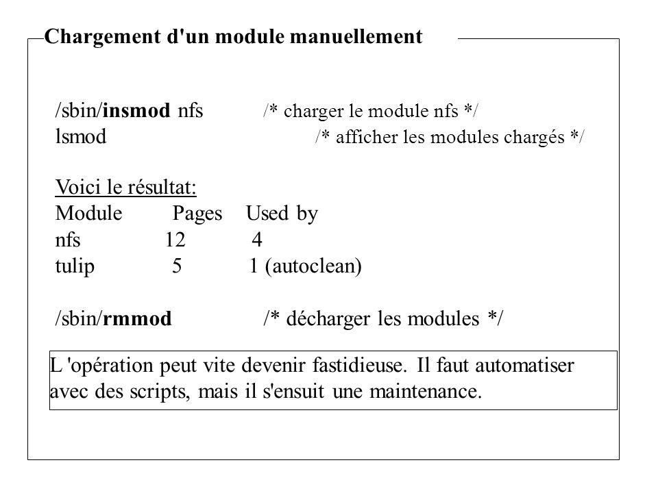 Chargement d un module manuellement /sbin/insmod nfs /* charger le module nfs */ lsmod /* afficher les modules chargés */ Voici le résultat: Module Pages Used by nfs 12 4 tulip 5 1 (autoclean) /sbin/rmmod/* décharger les modules */ L opération peut vite devenir fastidieuse.
