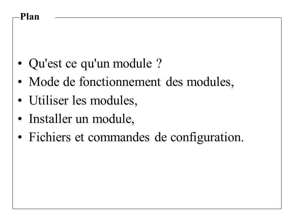Qu'est ce qu'un module ? Mode de fonctionnement des modules, Utiliser les modules, Installer un module, Fichiers et commandes de configuration. Plan