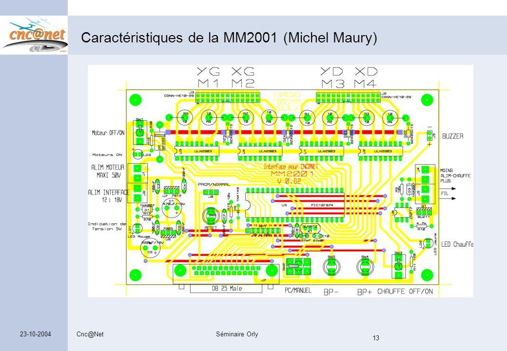 Cnc@NetSéminaire Orly 13 23-10-2004 Caractéristiques de la MM2001 (Michel Maury)