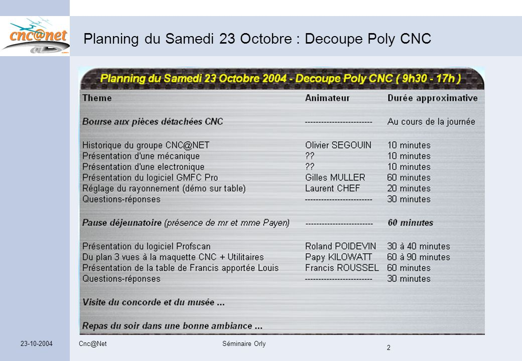 Cnc@NetSéminaire Orly 2 23-10-2004 Planning du Samedi 23 Octobre : Decoupe Poly CNC