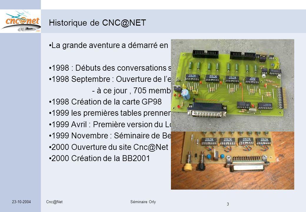 Cnc@NetSéminaire Orly 3 23-10-2004 Historique de CNC@NET La grande aventure a démarré en 1998... 1998 : Débuts des conversations sur le net 1998 Septe