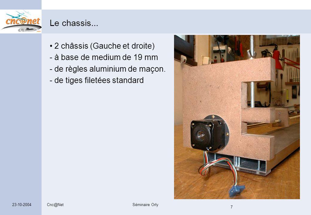 Cnc@NetSéminaire Orly 7 23-10-2004 Le chassis... 2 châssis (Gauche et droite) - à base de medium de 19 mm - de règles aluminium de maçon. - de tiges f