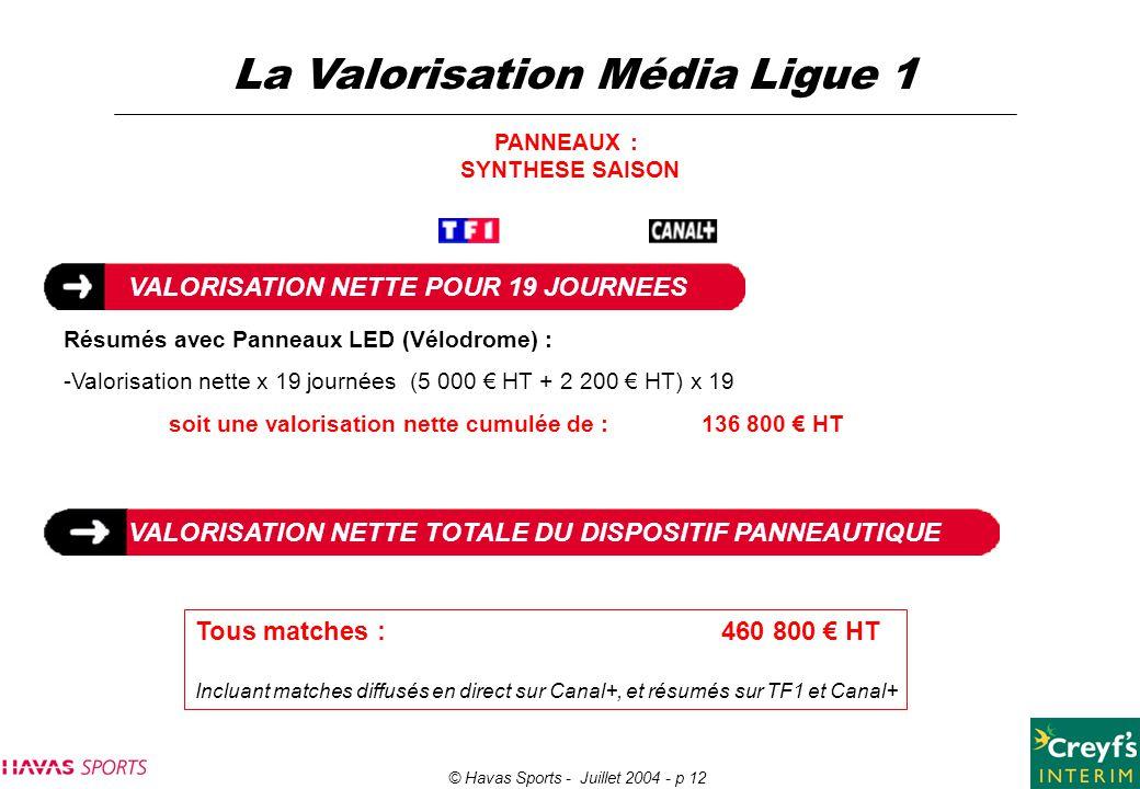 © Havas Sports - Juillet 2004 - p 12 La Valorisation Média Ligue 1 Résumés avec Panneaux LED (Vélodrome) : -Valorisation nette x 19 journées (5 000 €