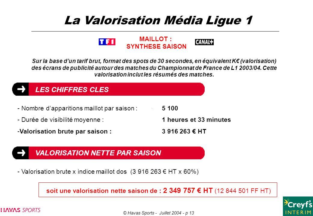 © Havas Sports - Juillet 2004 - p 13 La Valorisation Média Ligue 1 Sur la base d'un tarif brut, format des spots de 30 secondes, en équivalent K€ (val