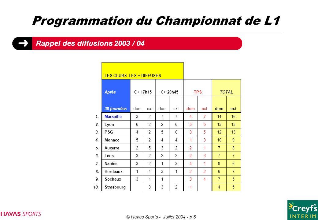 © Havas Sports - Juillet 2004 - p 6 Programmation du Championnat de L1 Rappel des diffusions 2003 / 04 LES CLUBS LES + DIFFUSES AprèsC+ 17h15C+ 20h45T