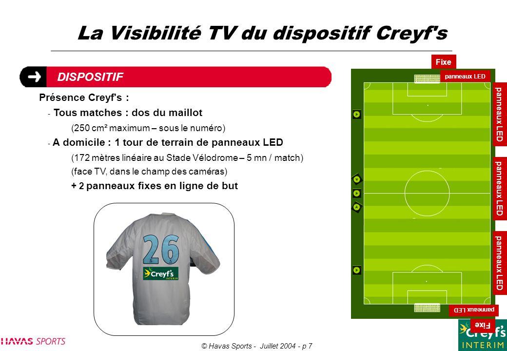 © Havas Sports - Juillet 2004 - p 7 La Visibilité TV du dispositif Creyf's Présence Creyf's : - Tous matches : dos du maillot (250 cm² maximum – sous